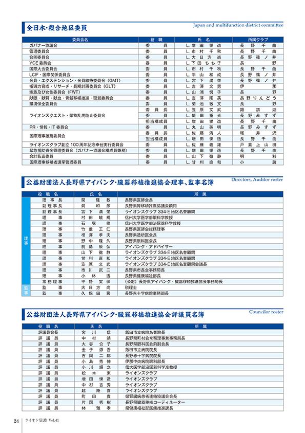 2015年8月発行 ライオン信濃第41号第1巻(その2)
